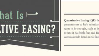 Quantitative Easing Infographic